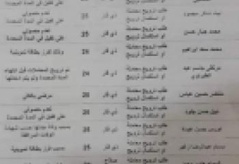 قوائم باسماء المتقدمين لقروض وزارة العمل من ذي قار ممن لم يروجو معاملاتهم لظروف خاصة