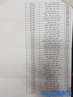 تربية ذي قار تخاطب مؤسسة الشهداء لتدقيق بيانات 330 متقدما للتعين من ذوي الشهداء-قائمة بالاسماء-