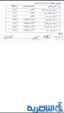 قائمة باسماء الذين تم تعيينهم على ملاك مؤسسة السجناء السياسيين في ذي قار