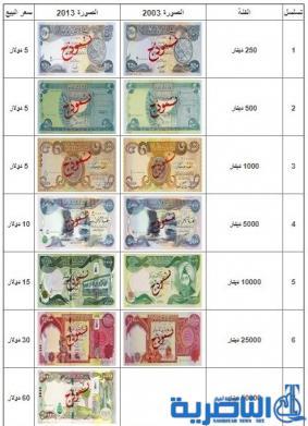 المركزي يعرض أوراقا نقدية متداولة للبيع للهواة