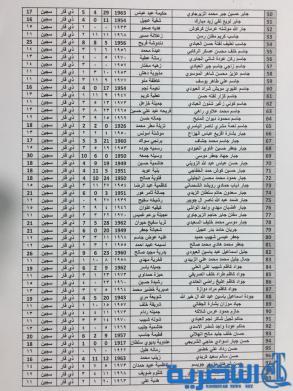 قوائم باسماء المرشحين لقرعة الحج من شريحة السياسيين والمعتقلين ومحتجزي رفحاء